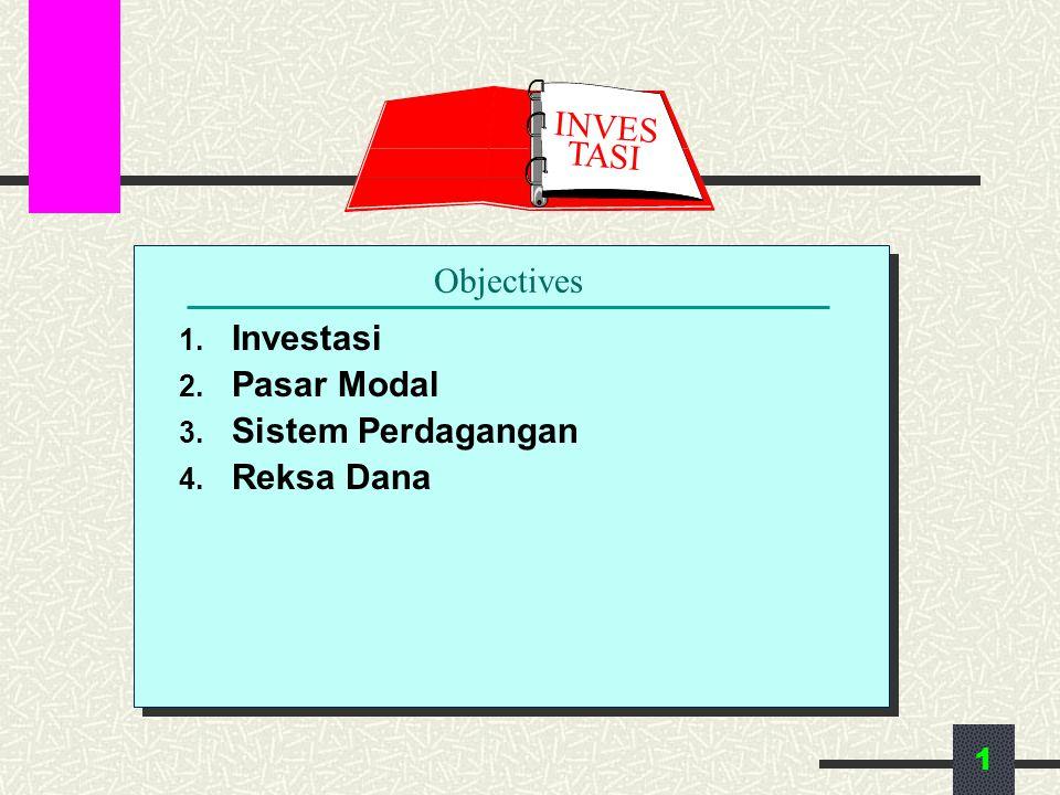 Objectives 1. Investasi 2. Pasar Modal 3. Sistem Perdagangan 4. Reksa Dana INVES TASI 1