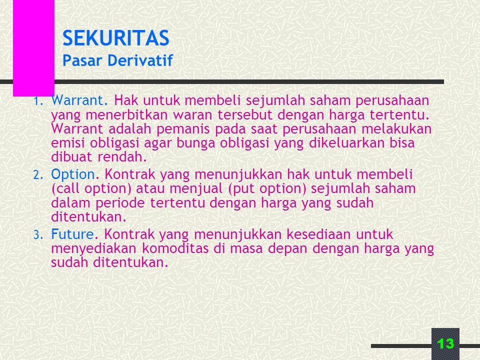 13 SEKURITAS Pasar Derivatif 1.Warrant.
