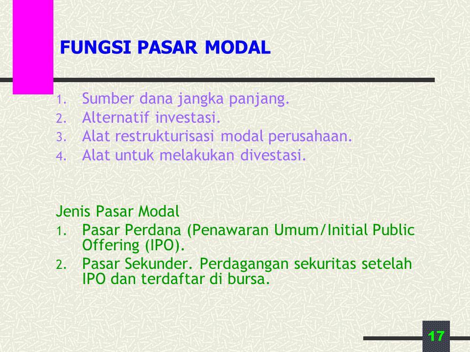 17 FUNGSI PASAR MODAL 1. Sumber dana jangka panjang. 2. Alternatif investasi. 3. Alat restrukturisasi modal perusahaan. 4. Alat untuk melakukan divest