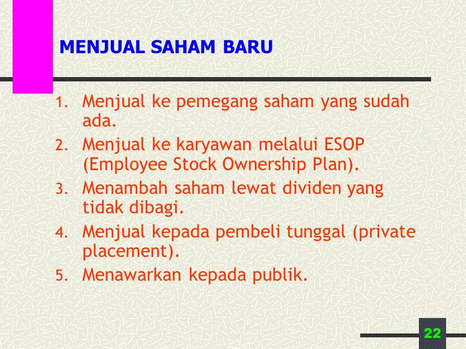 22 MENJUAL SAHAM BARU 1. Menjual ke pemegang saham yang sudah ada. 2. Menjual ke karyawan melalui ESOP (Employee Stock Ownership Plan). 3. Menambah sa