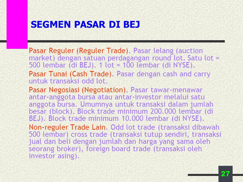 27 SEGMEN PASAR DI BEJ Pasar Reguler (Reguler Trade). Pasar lelang (auction market) dengan satuan perdagangan round lot. Satu lot = 500 lembar (di BEJ