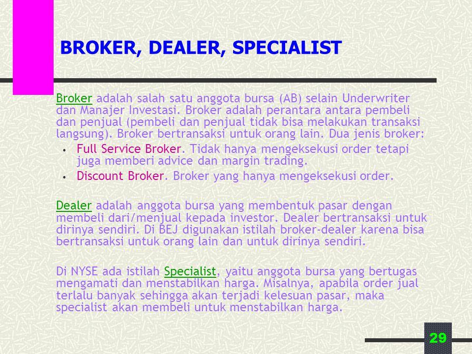 29 BROKER, DEALER, SPECIALIST Broker adalah salah satu anggota bursa (AB) selain Underwriter dan Manajer Investasi. Broker adalah perantara antara pem