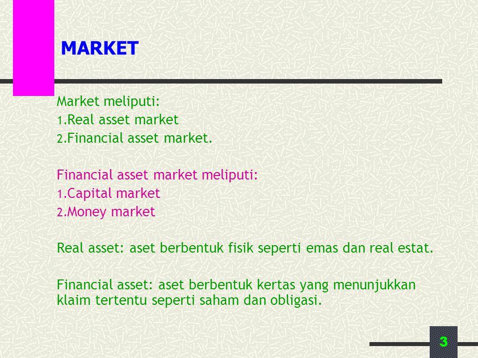 4 INVESTASI Investasi adalah komitmen dana terhadap sekuritas yang akan dimiliki dalam periode waktu tertentu di masa depan.