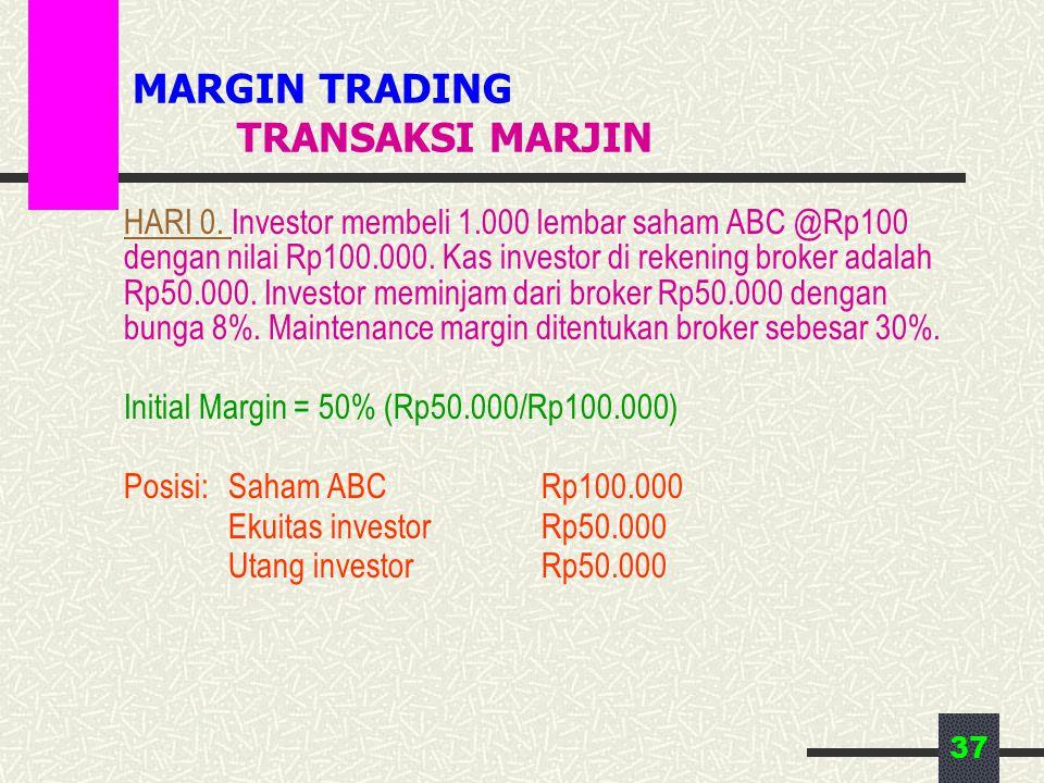 37 MARGIN TRADING TRANSAKSI MARJIN HARI 0. Investor membeli 1.000 lembar saham ABC @Rp100 dengan nilai Rp100.000. Kas investor di rekening broker adal