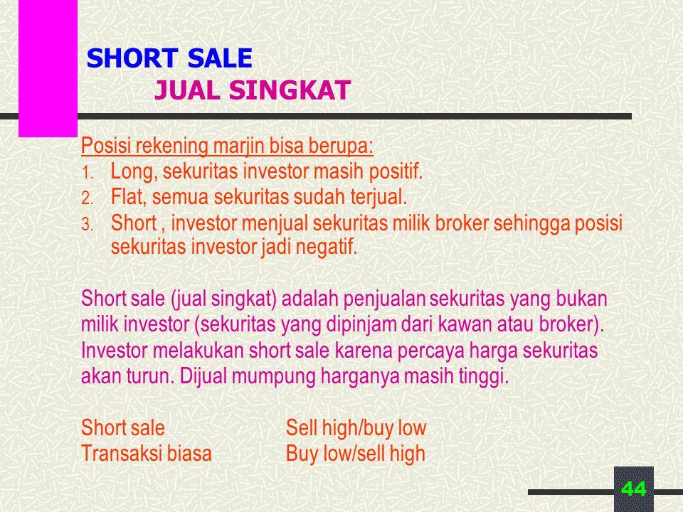 44 SHORT SALE JUAL SINGKAT Posisi rekening marjin bisa berupa: 1. Long, sekuritas investor masih positif. 2. Flat, semua sekuritas sudah terjual. 3. S