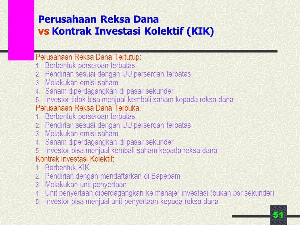 51 Perusahaan Reksa Dana vs Kontrak Investasi Kolektif (KIK) Perusahaan Reksa Dana Tertutup: 1.