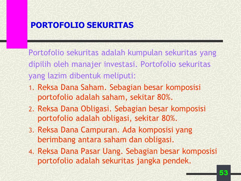 53 PORTOFOLIO SEKURITAS Portofolio sekuritas adalah kumpulan sekuritas yang dipilih oleh manajer investasi. Portofolio sekuritas yang lazim dibentuk m