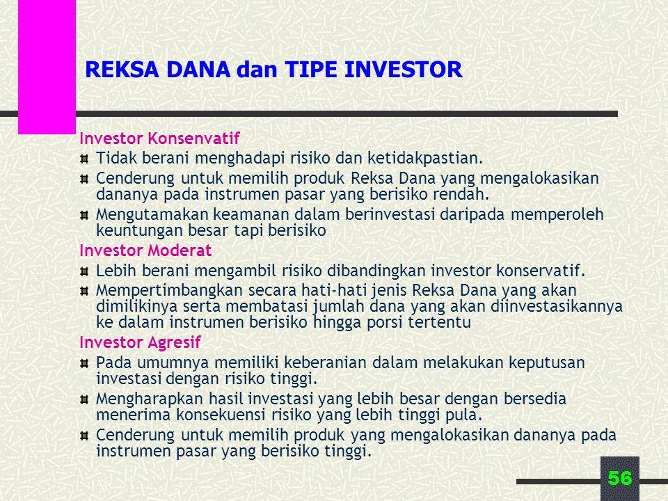 56 REKSA DANA dan TIPE INVESTOR Investor Konsenvatif Tidak berani menghadapi risiko dan ketidakpastian. Cenderung untuk memilih produk Reksa Dana yang
