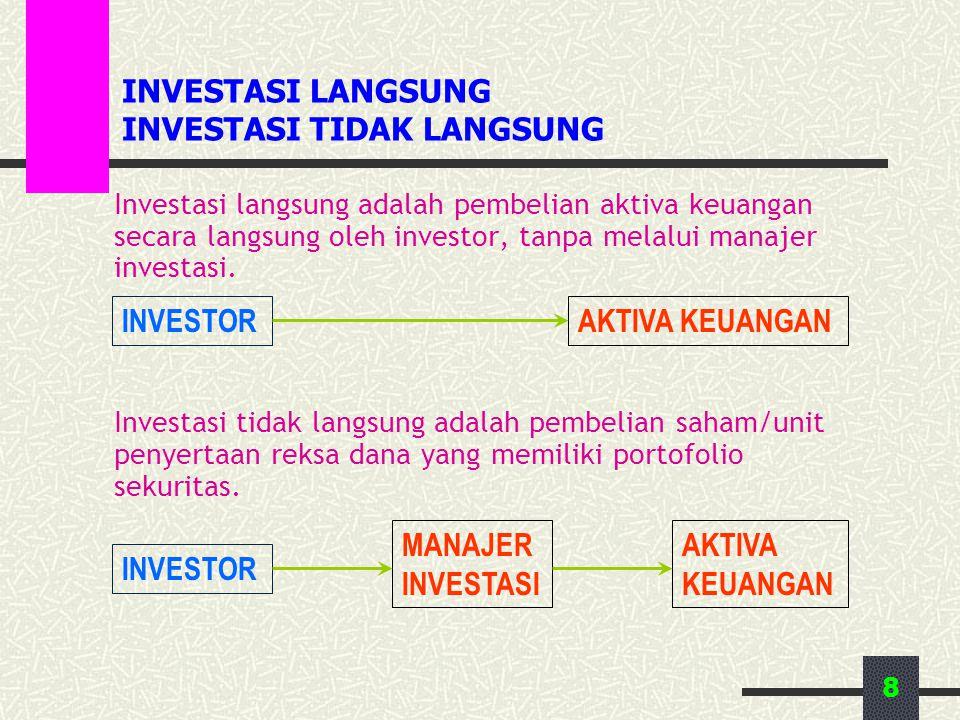 8 INVESTASI LANGSUNG INVESTASI TIDAK LANGSUNG Investasi langsung adalah pembelian aktiva keuangan secara langsung oleh investor, tanpa melalui manajer investasi.