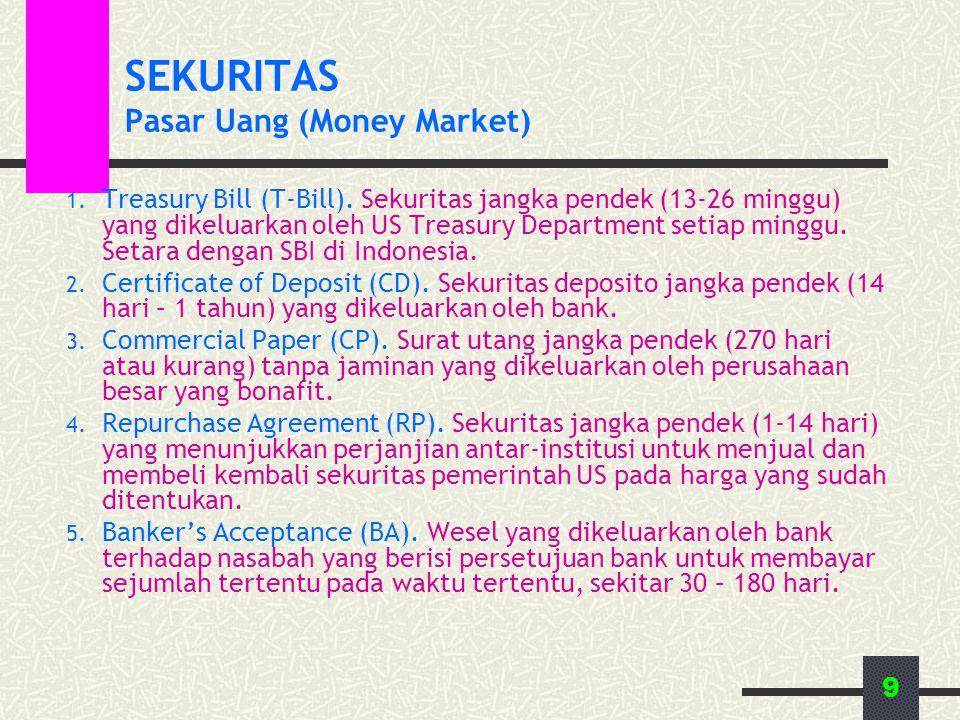 9 SEKURITAS Pasar Uang (Money Market) 1. Treasury Bill (T-Bill). Sekuritas jangka pendek (13-26 minggu) yang dikeluarkan oleh US Treasury Department s