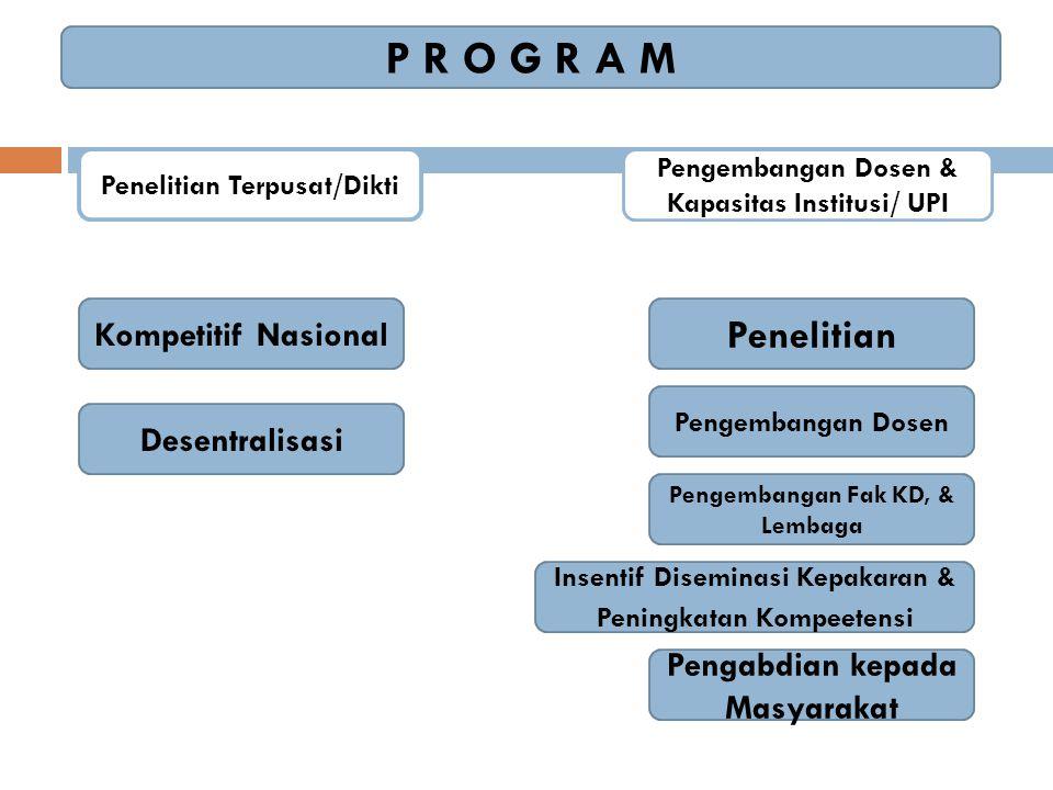 P R O G R A M Penelitian Terpusat/Dikti Pengembangan Dosen & Kapasitas Institusi/ UPI Kompetitif Nasional Desentralisasi Insentif Diseminasi Kepakaran