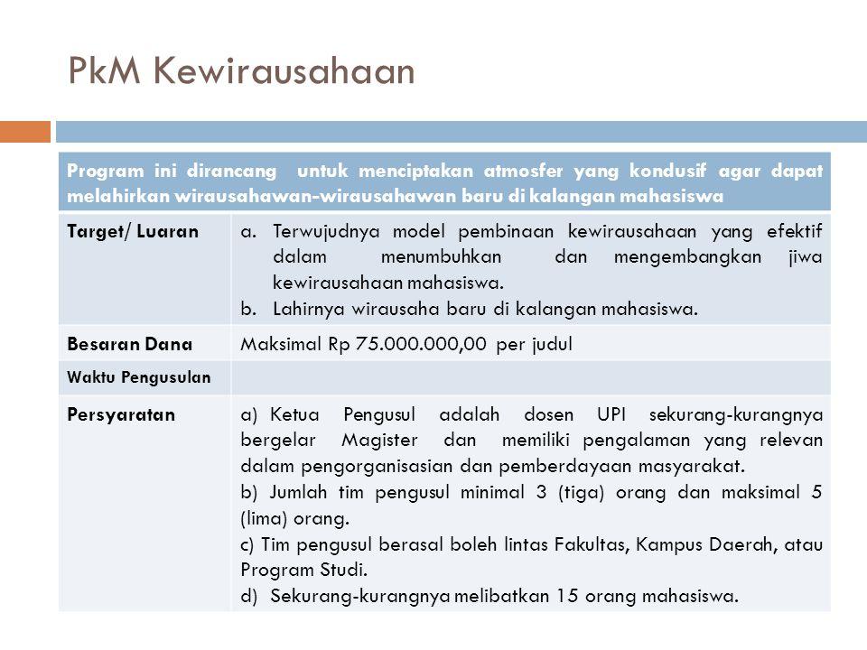 PkM Kewirausahaan Program ini dirancang untuk menciptakan atmosfer yang kondusif agar dapat melahirkan wirausahawan-wirausahawan baru di kalangan maha