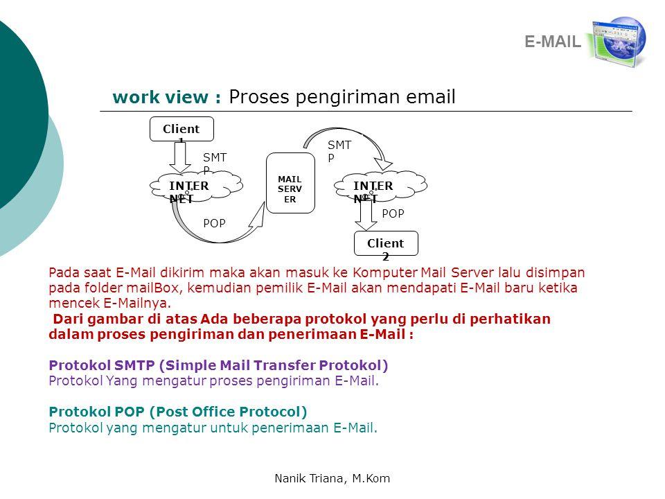 Proses pengiriman email E-MAIL work view : INTER NET Client 1 Client 2 MAIL SERV ER SMT P POP SMT P POP Pada saat E-Mail dikirim maka akan masuk ke Komputer Mail Server lalu disimpan pada folder mailBox, kemudian pemilik E-Mail akan mendapati E-Mail baru ketika mencek E-Mailnya.
