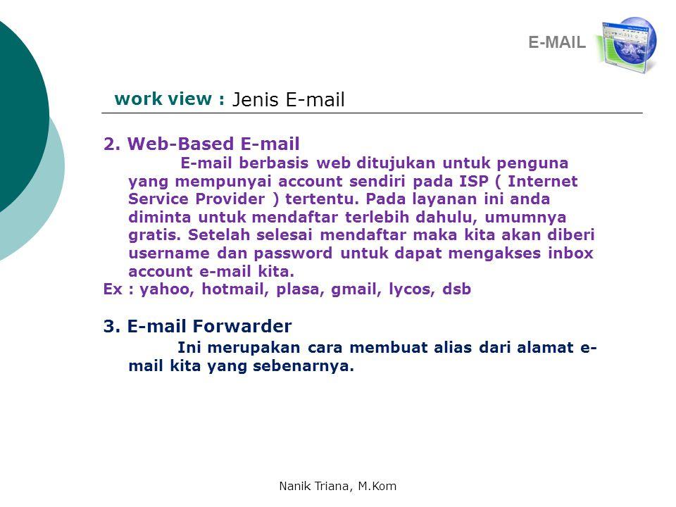 work view : Jenis E-mail 2.