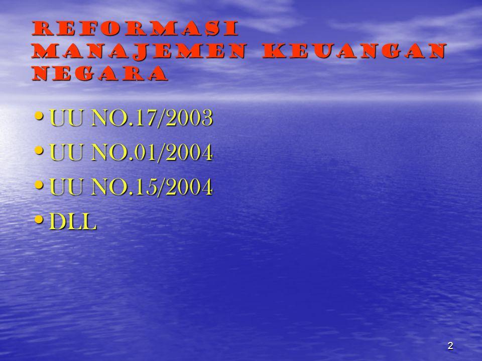 2 REFORMASI MANAJEMEN KEUANGAN NEGARA • UU NO.17/2003 • UU NO.01/2004 • UU NO.15/2004 • DLL