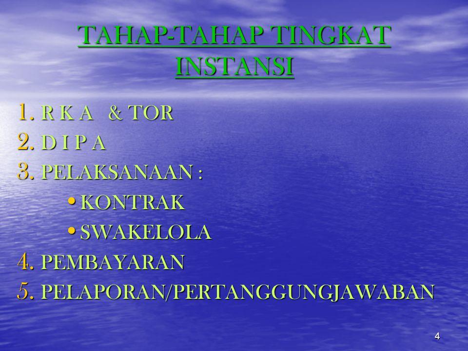 4 TAHAP-TAHAP TINGKAT INSTANSI 1. R K A & TOR 2. D I P A 3.