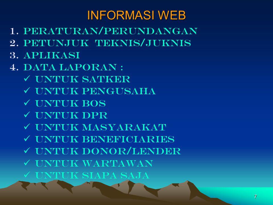 7 INFORMASI WEB 1.PERATURAN/PERUNDANGAN 2.PETUNJUK TEKNIS/JUKNIS 3.APLIKASI 4.DATA LAPORAN :  UNTUK SATKER  UNTUK PENGUSAHA  UNTUK BOS  UNTUK DPR  UNTUK MASYARAKAT  UNTUK BENEFICIARIES  UNTUK DONOR/LENDER  UNTUK WARTAWAN  UNTUK SIAPA SAJA