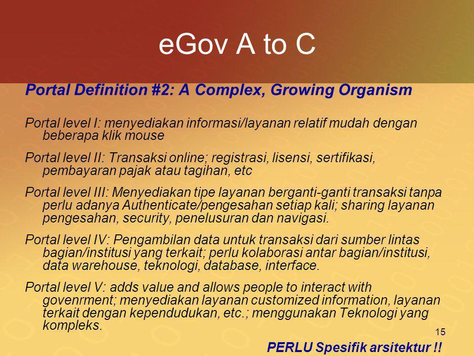 15 eGov A to C Portal Definition #2: A Complex, Growing Organism Portal level I: menyediakan informasi/layanan relatif mudah dengan beberapa klik mous