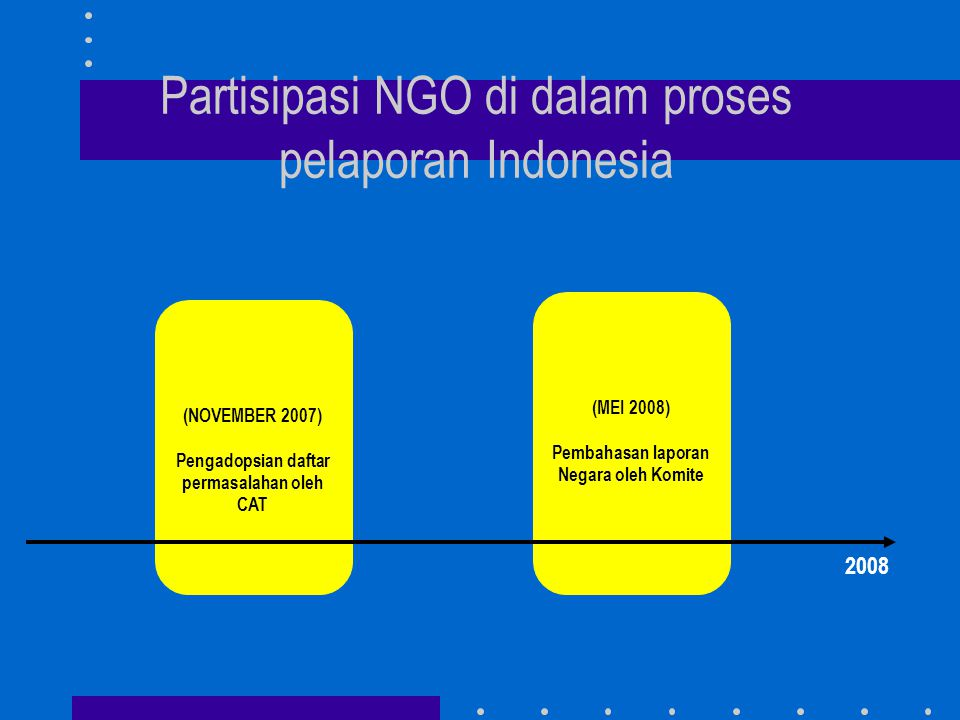 Partisipasi NGO di dalam proses pelaporan Indonesia (NOVEMBER 2007) Pengadopsian daftar permasalahan oleh CAT (MEI 2008) Pembahasan laporan Negara ole
