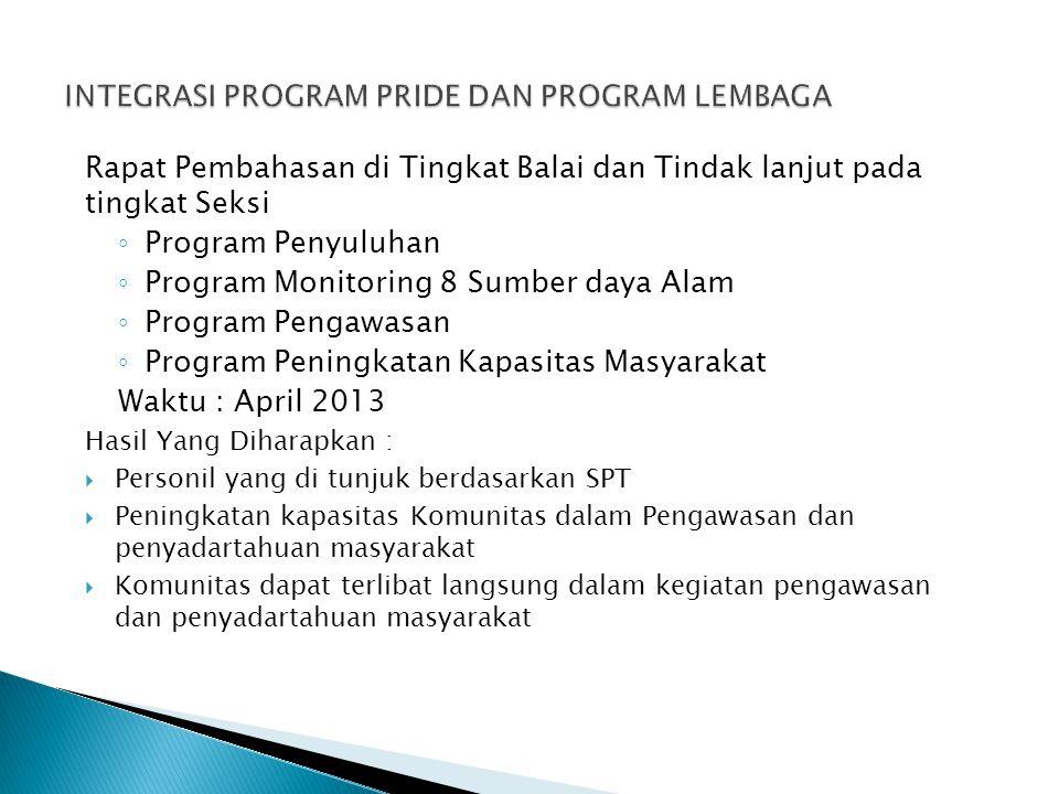 Rapat Pembahasan di Tingkat Balai dan Tindak lanjut pada tingkat Seksi ◦ Program Penyuluhan ◦ Program Monitoring 8 Sumber daya Alam ◦ Program Pengawas