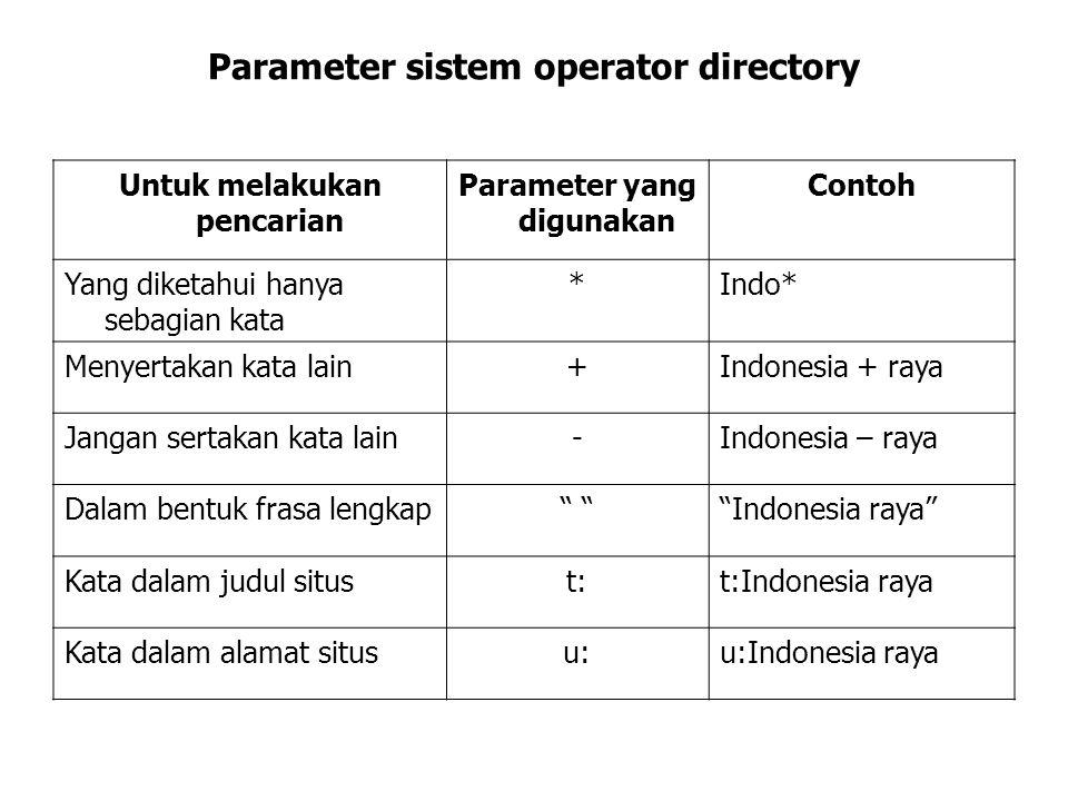 Parameter sistem operator directory Untuk melakukan pencarian Parameter yang digunakan Contoh Yang diketahui hanya sebagian kata *Indo* Menyertakan ka