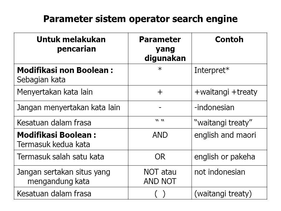 Parameter sistem operator search engine Untuk melakukan pencarian Parameter yang digunakan Contoh Modifikasi non Boolean : Sebagian kata *Interpret* Menyertakan kata lain++waitangi +treaty Jangan menyertakan kata lain--indonesian Kesatuan dalam frasa waitangi treaty Modifikasi Boolean : Termasuk kedua kata ANDenglish and maori Termasuk salah satu kataORenglish or pakeha Jangan sertakan situs yang mengandung kata NOT atau AND NOT not indonesian Kesatuan dalam frasa( )(waitangi treaty)