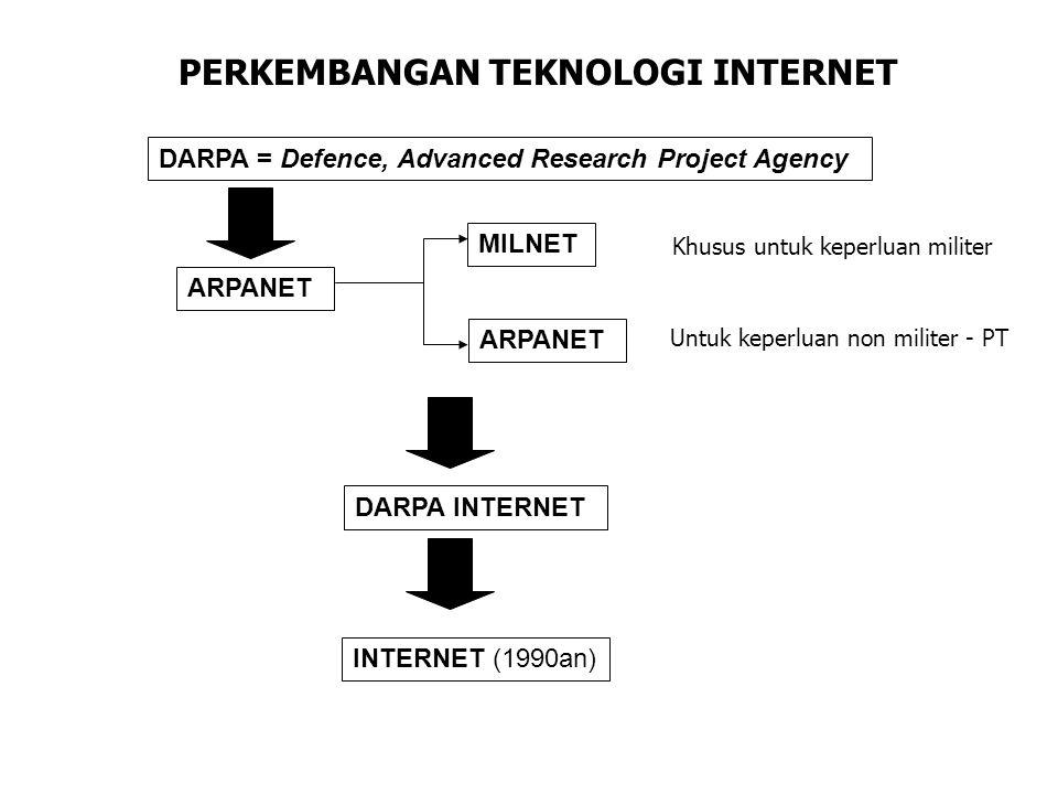 PERKEMBANGAN TEKNOLOGI INTERNET DARPA = Defence, Advanced Research Project Agency ARPANET MILNET ARPANET DARPA INTERNET INTERNET (1990an) Khusus untuk keperluan militer Untuk keperluan non militer - PT