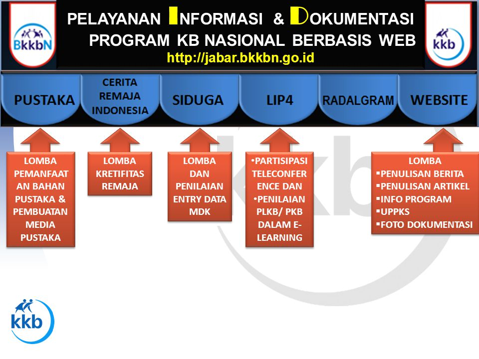 PELAYANAN I NFORMASI & D OKUMENTASI PROGRAM KB NASIONAL BERBASIS WEB http://jabar.bkkbn.go.id PELAYANAN I NFORMASI & D OKUMENTASI PROGRAM KB NASIONAL