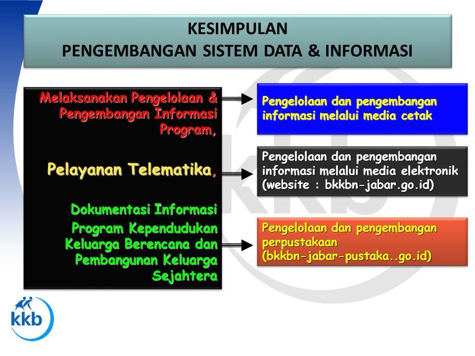 Melaksanakan Pengelolaan & Pengembangan Informasi Program, Pelayanan Telematika, Dokumentasi Informasi Program Kependudukan Keluarga Berencana dan Pem