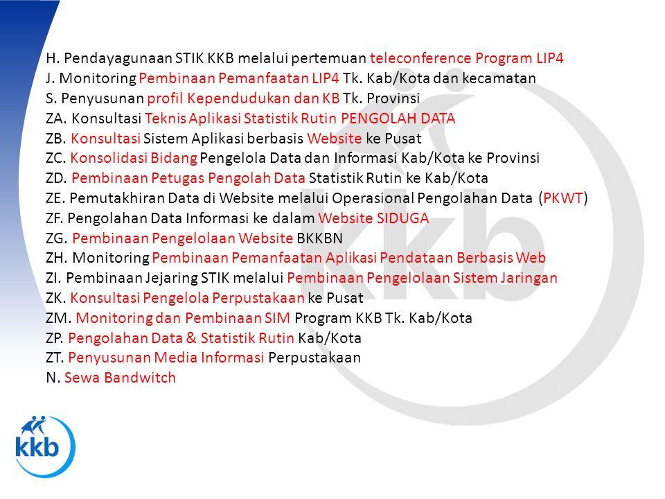 H. Pendayagunaan STIK KKB melalui pertemuan teleconference Program LIP4 J. Monitoring Pembinaan Pemanfaatan LIP4 Tk. Kab/Kota dan kecamatan S. Penyusu