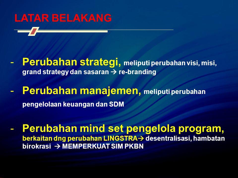 LATAR BELAKANG -Perubahan strategi, meliputi perubahan visi, misi, grand strategy dan sasaran  re-branding -Perubahan manajemen, meliputi perubahan p