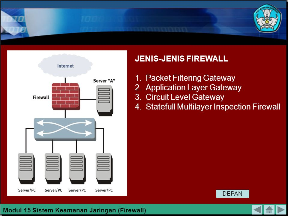 Memasang firewall SISTEM KEAMANAN JARINGAN (Firewall) DEPAN