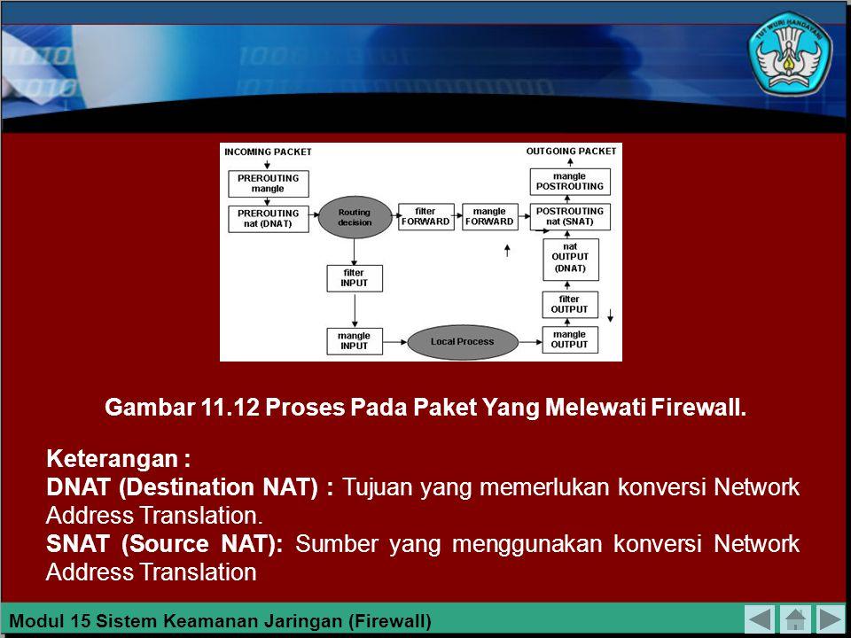 MATA RANTAI IPTABLES Untuk membangun sebuah firewall, yang harus kita ketahui pertama-tama adalah bagaimana sebuah paket diproses oleh firewall, apaka