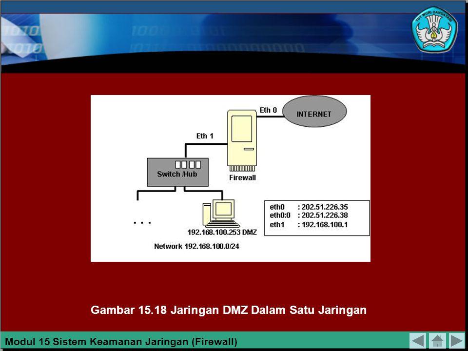 DMZ ( DE-MILITARIZED ZONE) 15.12 DMZ Pada Jaringan Terpisah Ada dua teknik DMZ yang dapat digunakan. Yang pertama adalah meletakkan komputer DMZ pada