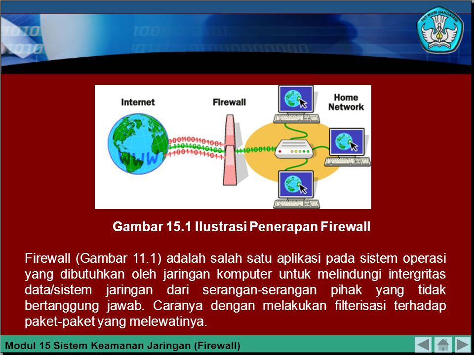 Gambar 15.1 Ilustrasi Penerapan Firewall Firewall (Gambar 11.1) adalah salah satu aplikasi pada sistem operasi yang dibutuhkan oleh jaringan komputer untuk melindungi intergritas data/sistem jaringan dari serangan-serangan pihak yang tidak bertanggung jawab.