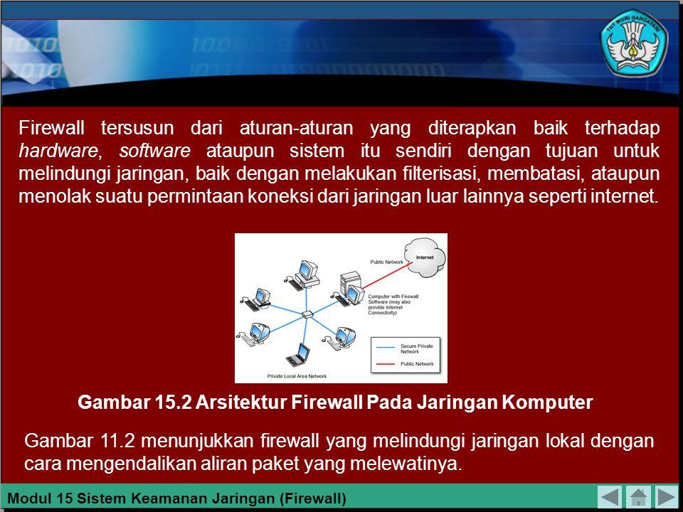 Gambar 15.1 Ilustrasi Penerapan Firewall Firewall (Gambar 11.1) adalah salah satu aplikasi pada sistem operasi yang dibutuhkan oleh jaringan komputer