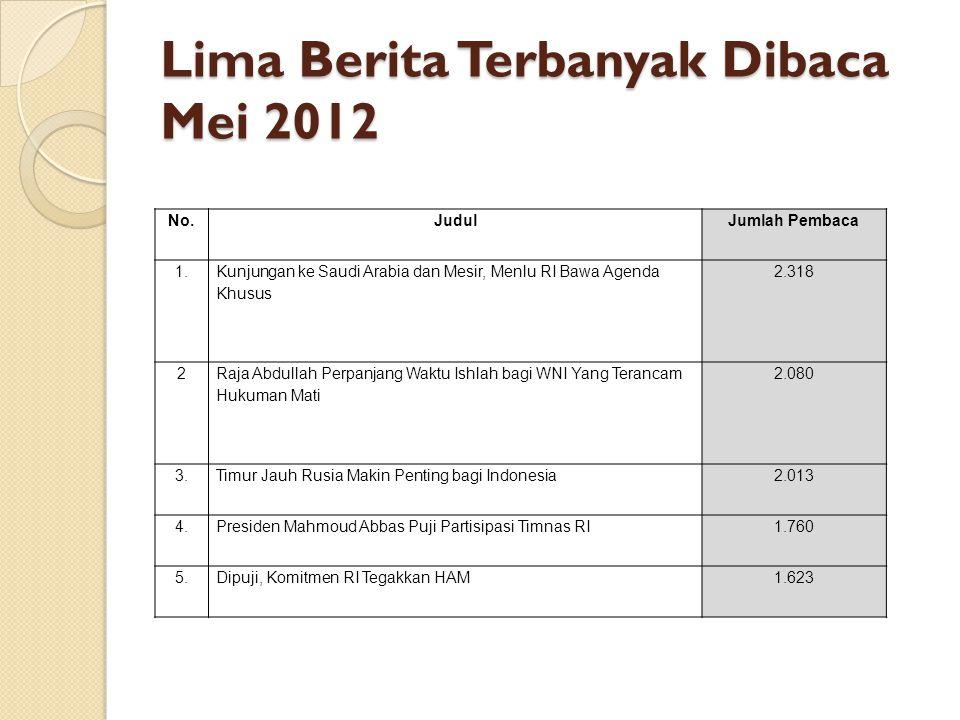 Lima Berita Terbanyak Dibaca Mei 2012 No.JudulJumlah Pembaca 1.