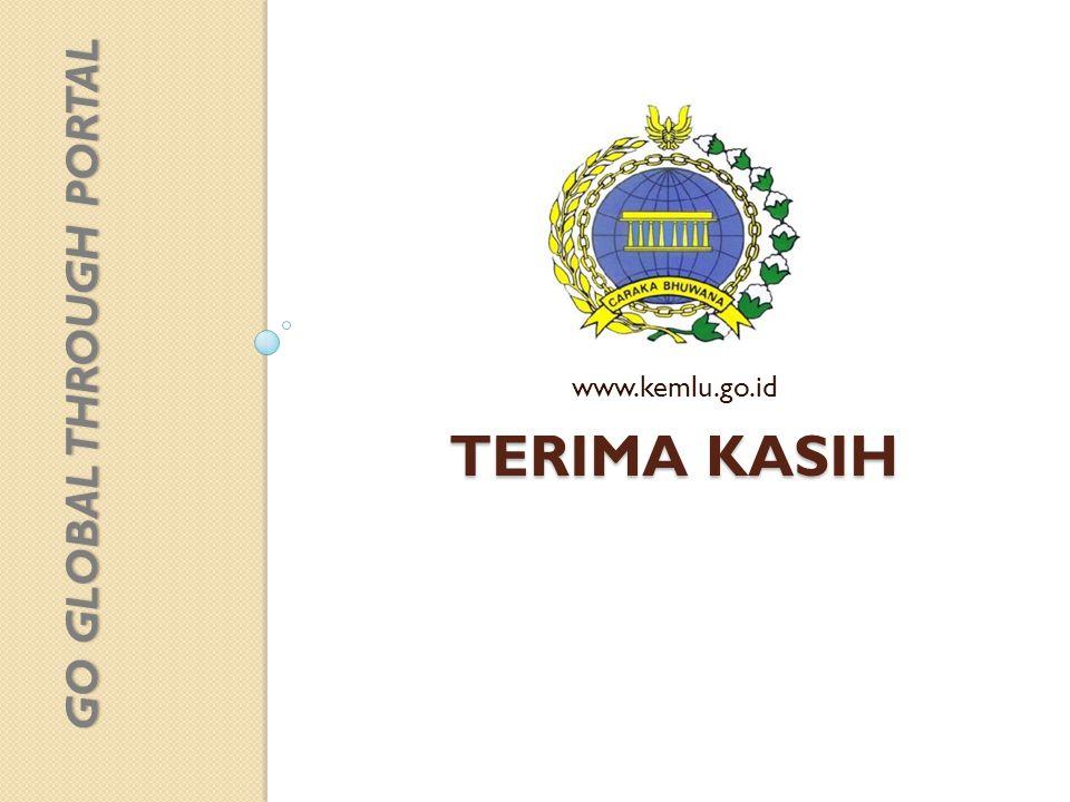 TERIMA KASIH www.kemlu.go.id GO GLOBAL THROUGH PORTAL