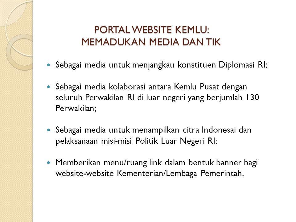 PENGELOLAAN PORTAL WEBSITE KEMLU (1)  Mengintegrasikan website dan informasi dari 130 Perwakilan RI di luar negeri dengan alur informasi Pusat-Perwakilan.