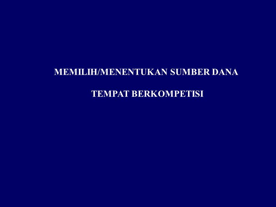 MEMILIH/MENENTUKAN SUMBER DANA TEMPAT BERKOMPETISI