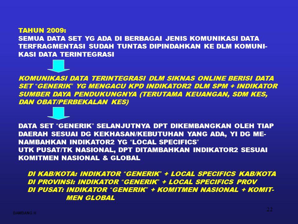 22 BAMBANG H TAHUN 2009: SEMUA DATA SET YG ADA DI BERBAGAI JENIS KOMUNIKASI DATA TERFRAGMENTASI SUDAH TUNTAS DIPINDAHKAN KE DLM KOMUNI- KASI DATA TERI