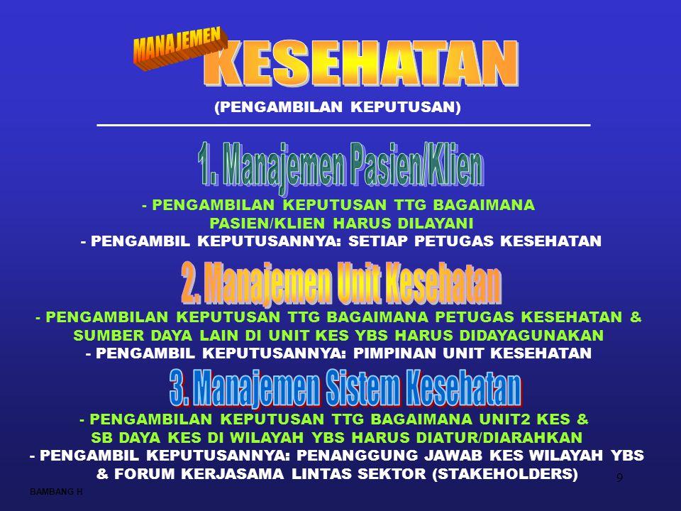 9 (PENGAMBILAN KEPUTUSAN) - PENGAMBILAN KEPUTUSAN TTG BAGAIMANA PASIEN/KLIEN HARUS DILAYANI - PENGAMBIL KEPUTUSANNYA: SETIAP PETUGAS KESEHATAN - PENGA