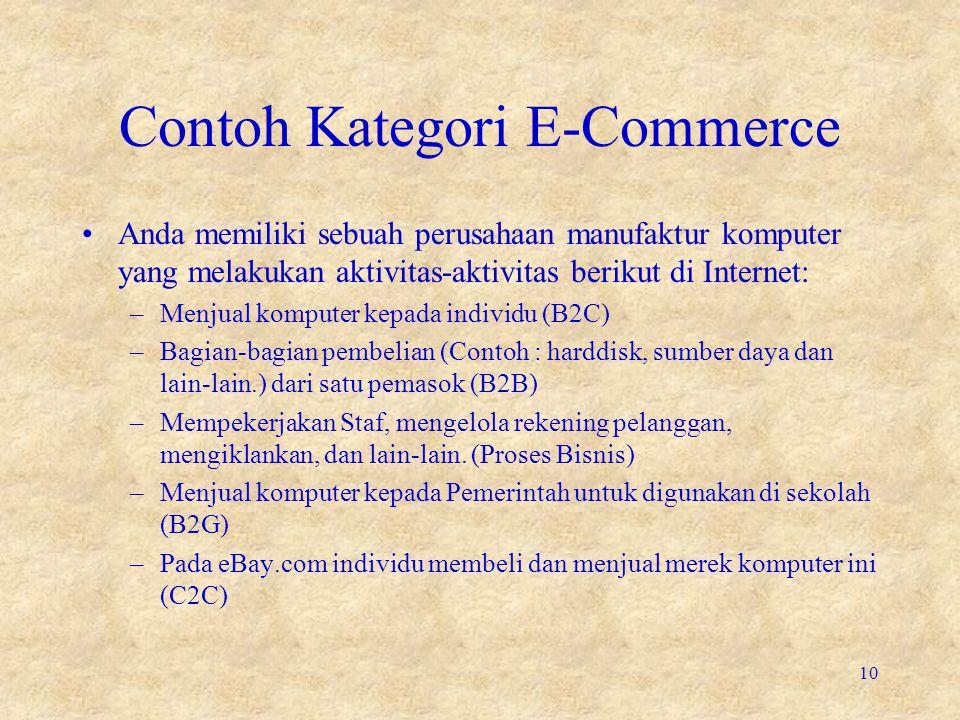 Contoh Kategori E-Commerce •Anda memiliki sebuah perusahaan manufaktur komputer yang melakukan aktivitas-aktivitas berikut di Internet: –Menjual kompu