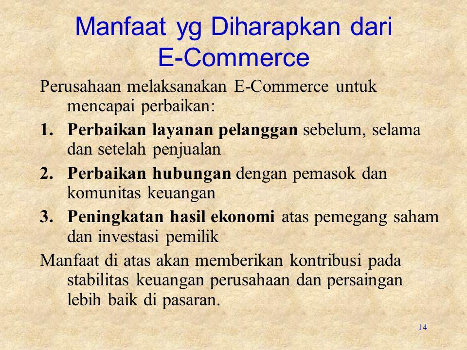14 Manfaat yg Diharapkan dari E-Commerce Perusahaan melaksanakan E-Commerce untuk mencapai perbaikan: 1.Perbaikan layanan pelanggan sebelum, selama da