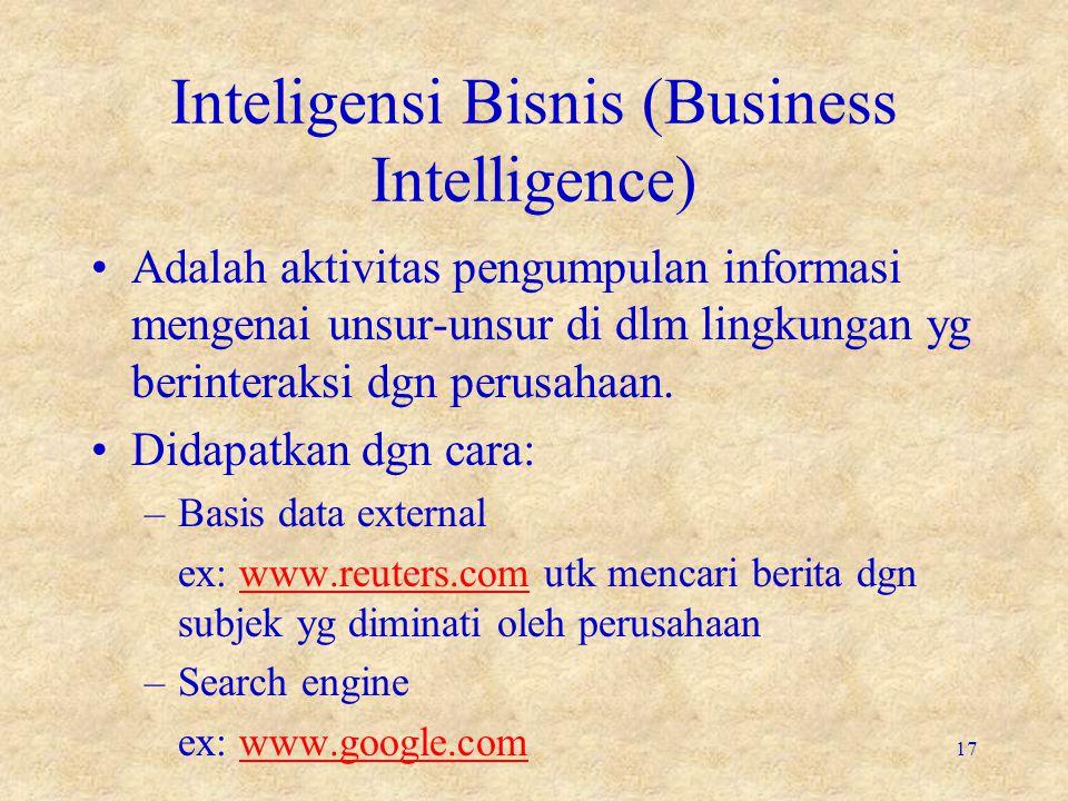Inteligensi Bisnis (Business Intelligence) •Adalah aktivitas pengumpulan informasi mengenai unsur-unsur di dlm lingkungan yg berinteraksi dgn perusaha