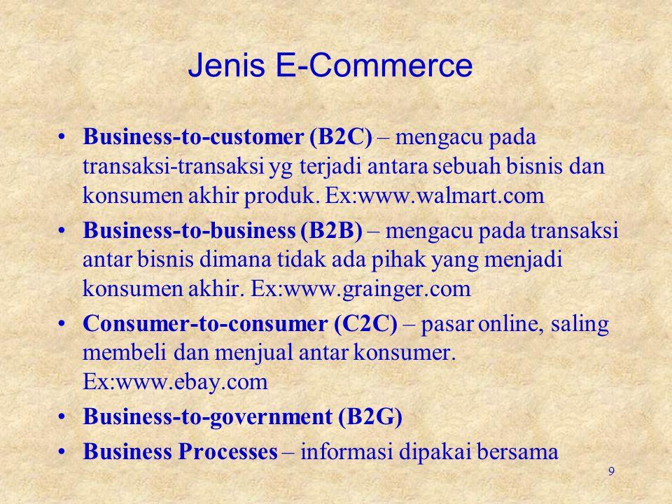 Contoh Kategori E-Commerce •Anda memiliki sebuah perusahaan manufaktur komputer yang melakukan aktivitas-aktivitas berikut di Internet: –Menjual komputer kepada individu (B2C) –Bagian-bagian pembelian (Contoh : harddisk, sumber daya dan lain-lain.) dari satu pemasok (B2B) –Mempekerjakan Staf, mengelola rekening pelanggan, mengiklankan, dan lain-lain.