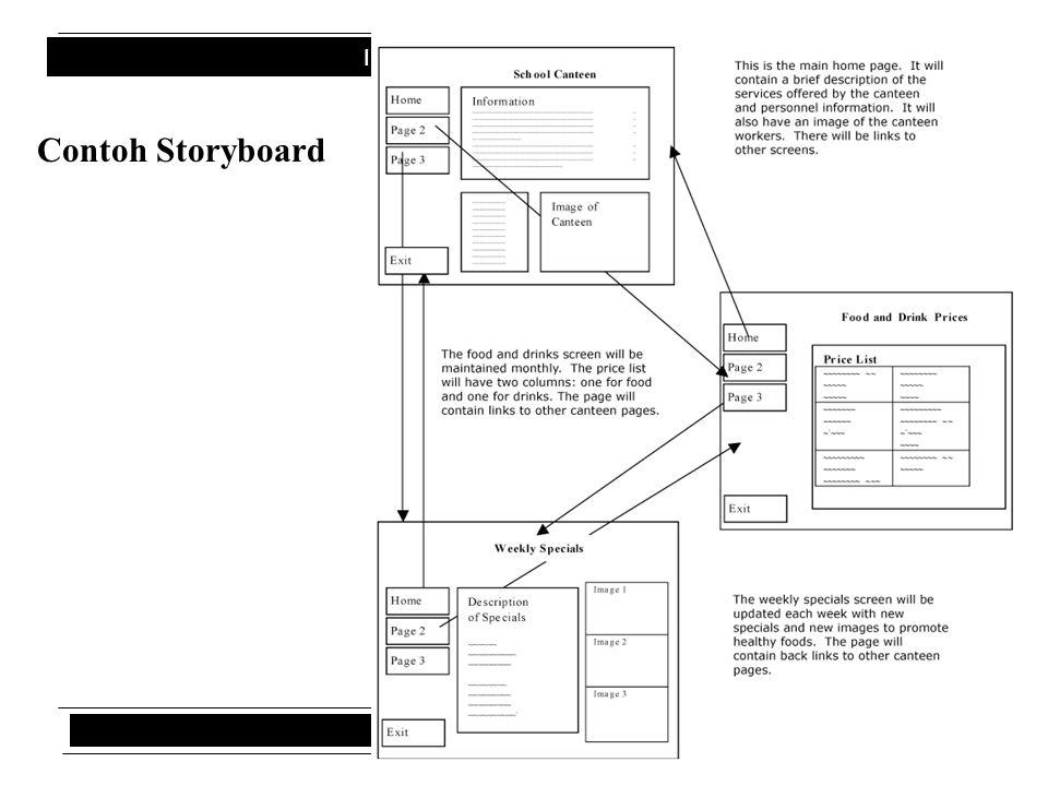 Interaksi Manusia dan Komputer Contoh Storyboard