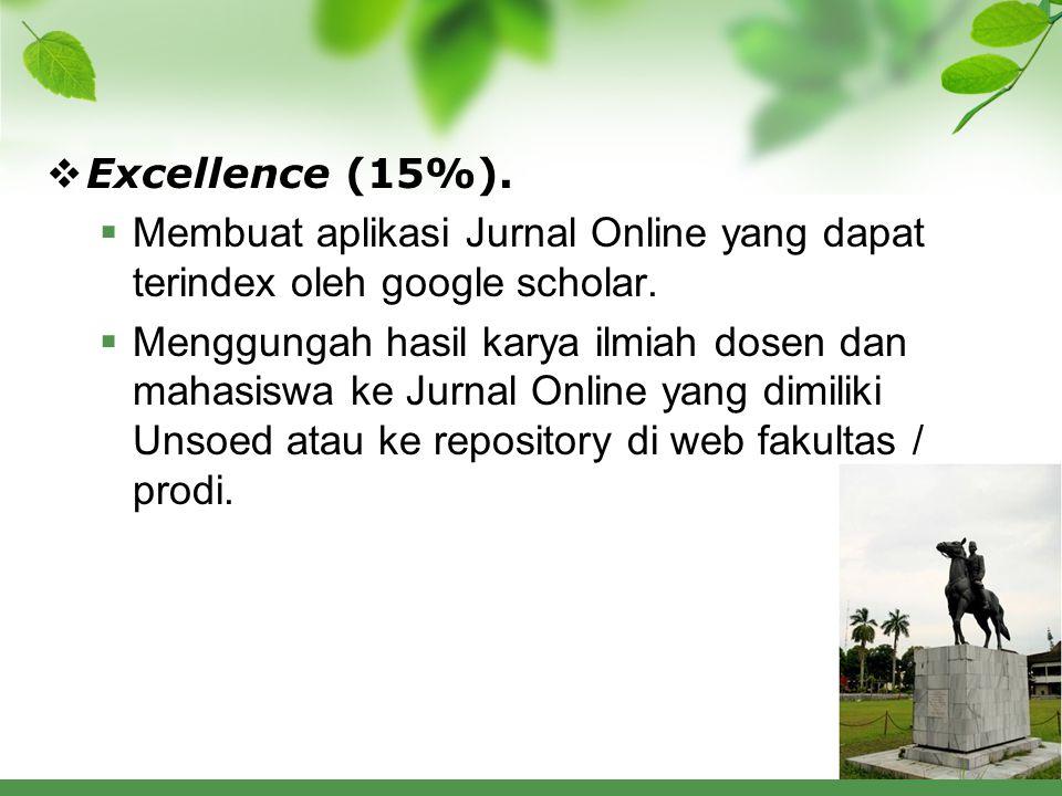  Excellence (15%). Membuat aplikasi Jurnal Online yang dapat terindex oleh google scholar.