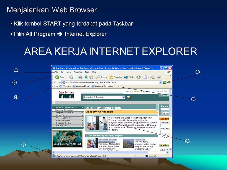 Menjalankan Web Browser • Klik tombol START yang terdapat pada Taskbar • Pilih All Program  Internet Explorer,        AREA KERJA INTERNET EXPL