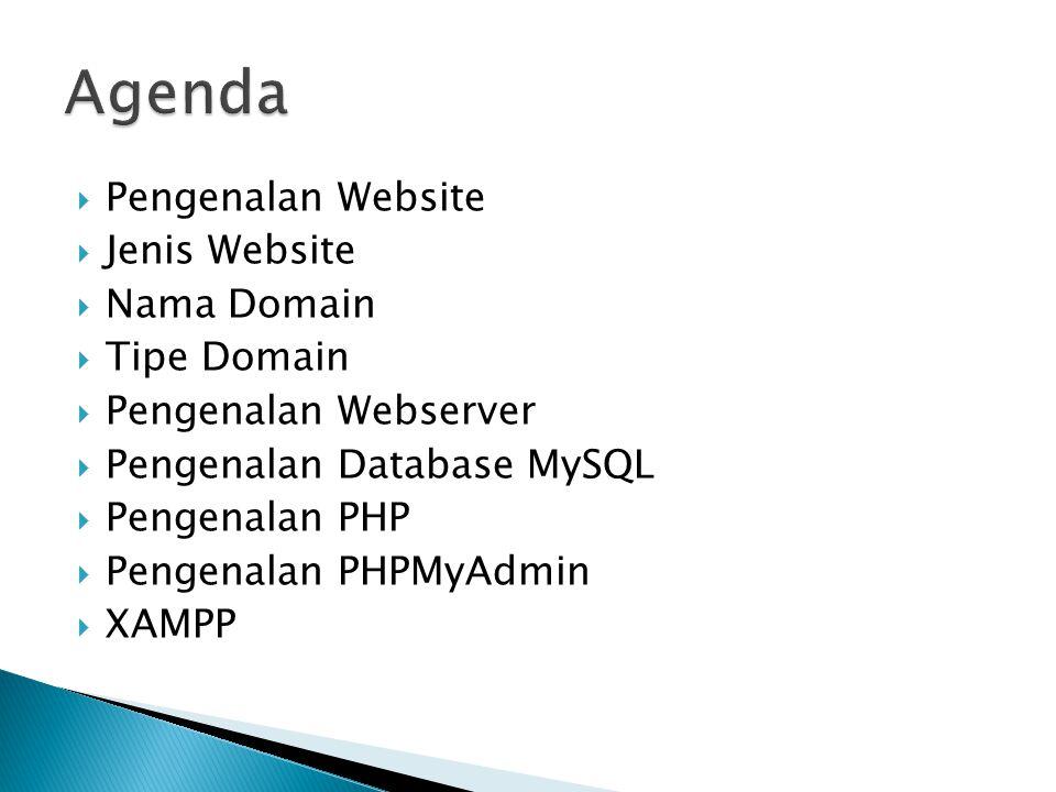  Adalah sebuah software, yang didalamnya sudah terdapat 3 aplikasi software: Apache, MySQL, dan PHP  Dengan XAMPP, pengguna dimudahkan untuk menginstall 3 aplikasi tersebut secara bersamaan